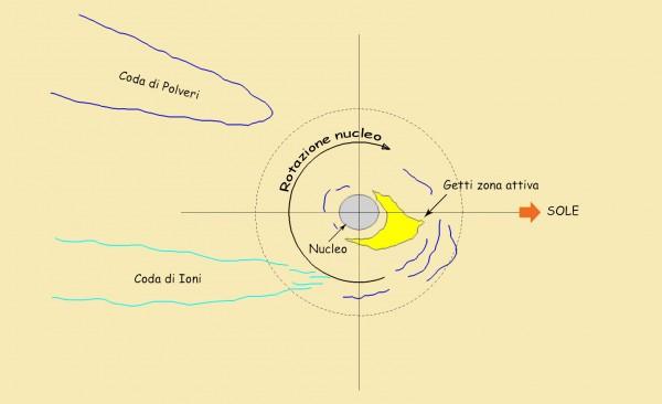 c2011-L4_schema