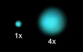 <p>Urano</p>
