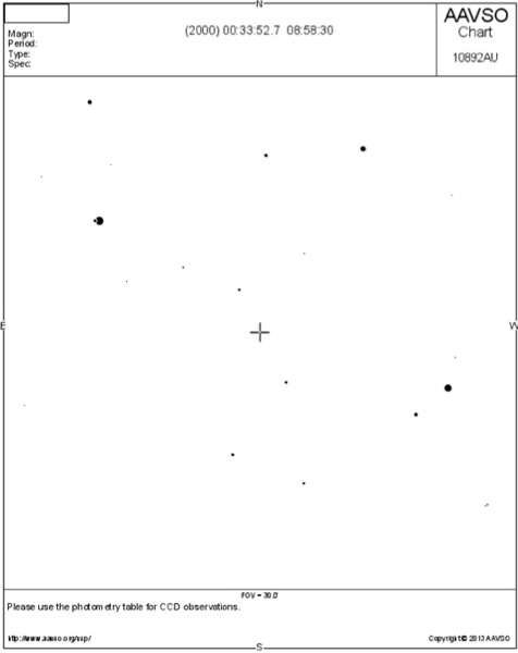 Panstarss aavso stelu4